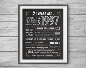 21st Birthday or Anniversary Chalk Sign, Printable 8x10 and 16x20, Party Supplies, 21 Years Ago in 1997, Instant Digital Download