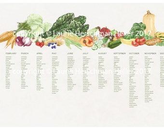 Seasonal produce chart, south Louisiana, SE Texas, Florida growing seasons, 11x17 poster