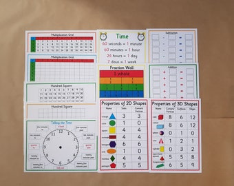 Numeracy Resource Bundle, fractions, time, multiplication,hundred square, 3D shapes, teaching, educational, home schooling, KS1, KS2