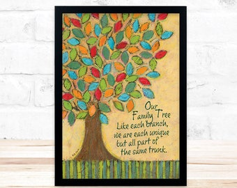 Family Tree, Wall Decor, Sign