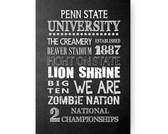Penn State University Chalkboard Poster Digital Download