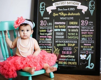 Ice Cream Birthday Poster | Birthday Chalkboard Sign | Ice Cream Shoppe Party | Milestone Sign | Printable
