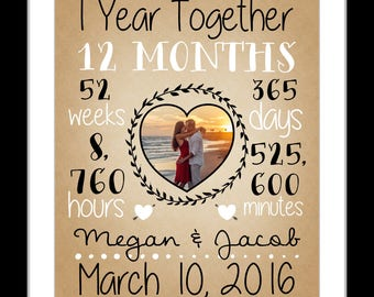 One year anniversary for her, one year anniversary for him, one year anniversary gift, housewarming gift, one year anniversary for husband