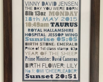 Personalised Baby Birth Date Frame - New Baby Gift