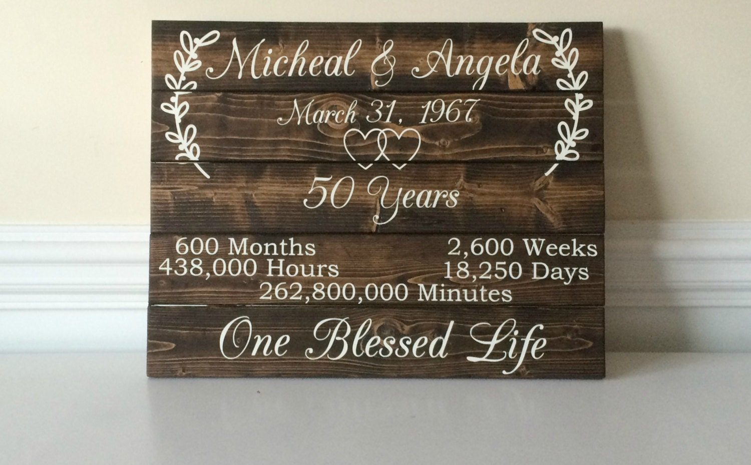 70 Year Wedding Anniversary Gifts: 50 Year Anniversary 50th Anniversary Ideas Custom Wood Sign