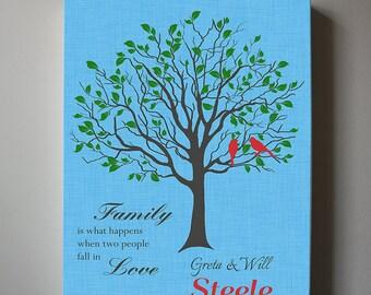 Anniversary gift Personalized Wedding Gift, Anniversary Family Tree Print - Personalized Custom Love Birds Wedding Tree Canvas art