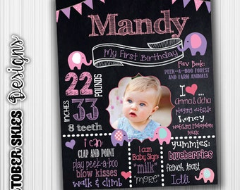 Elephant 1st Birthday, Chalkboard, Printable, Chalkboard Poster, Birthday Sign, Digital