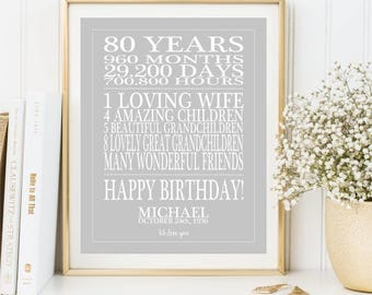 80th Birthday Print, Personalized Birthday sign, 80 Years Old Printable Art Birthday Gift 80th Year Present for parents him DIGITAL FILE 2