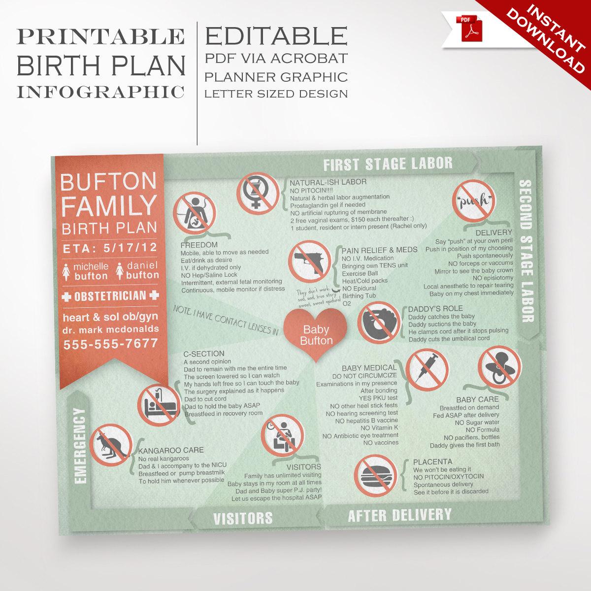 printable birth plan form