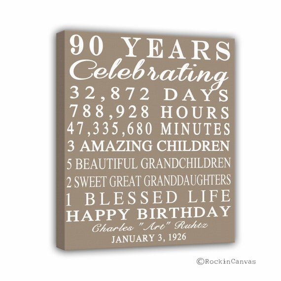 90th BIRTHDAY GIFT 90 Years sign Anniversary Sign Print