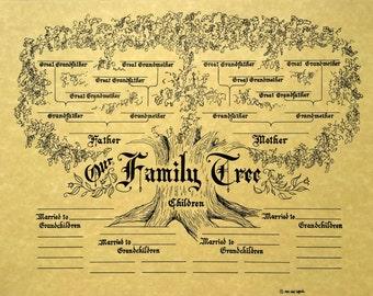 Six 11x14 Five-Generation Family Tree Charts