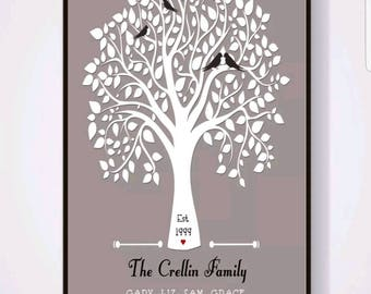 Personalised Family Tree Print- house warming- anniversary- new home grandparents Gift A4