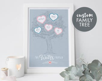 Family Tree Printable, Family Tree, Family Picture Gift, Family Tree Anniversary Gift, Personalised Family Tree, Custom Family Tree Her