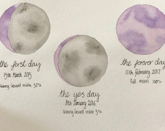 Anniversary Moon Phase Painting (a4)