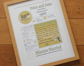 Anniversary Framed Prints - Commemorate that special anniversary with a unique personalised gift
