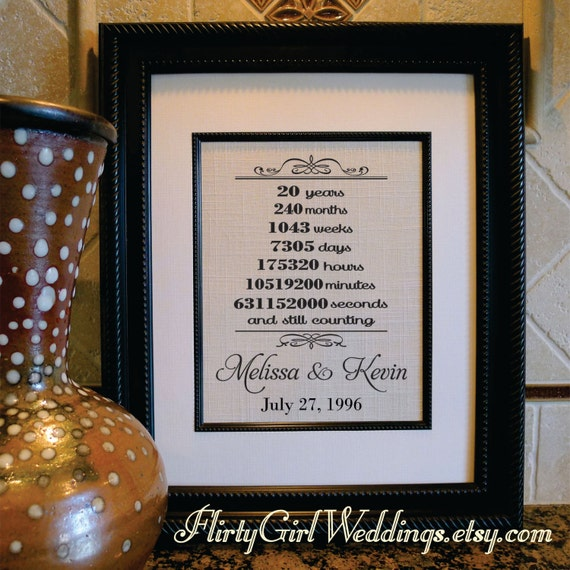 20th Wedding Anniversary Gift Ideas For Wife: 20th Wedding Anniversary 20th Anniversary Gift For Wife