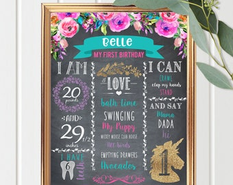 Unicorn First Birthday Chalkboard Milestone Sign - Pink & Gold - Unicorn Birthday - Custom Poster