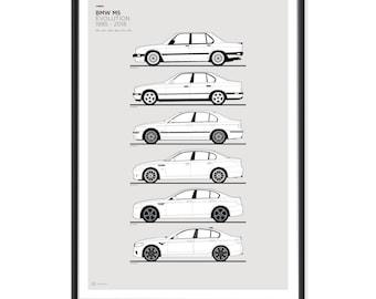 BMW M5 Generations Poster