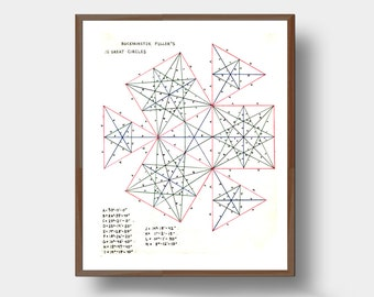 1960s Buckminster Fullers pure genius on display using Science and  geometry 25 great circles Graphic Diagram Print