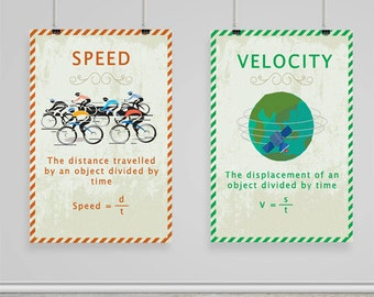 Printable Science Posters - Speed and Velocity