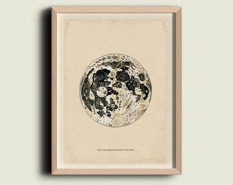 Astronomy Print Antique engraving of the Moon Recovered Vintage Image  to Frame