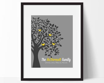 Family Tree Print - Family Tree Wall Art - Personalized Family Tree Print - Parents Christmas Gift - Grandparents Gift - Tree with Birds