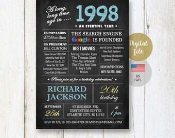 20th Birthday Invitation for men | Chalkboard invitation for him best brother son in law boyfriend | What happened facts 1998 DIGITAL file!