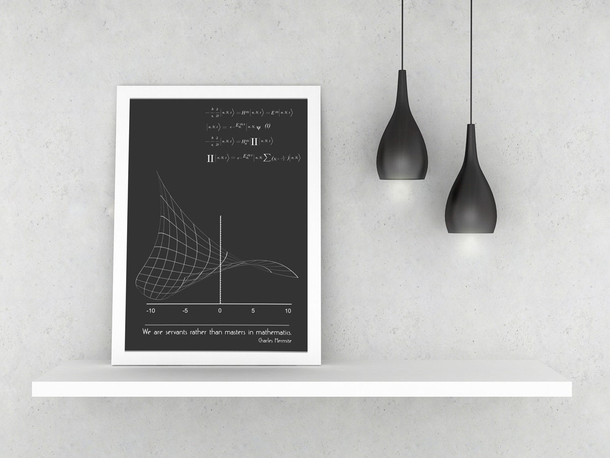 Science Art: Charles Hermite Poster Quote Equations Math