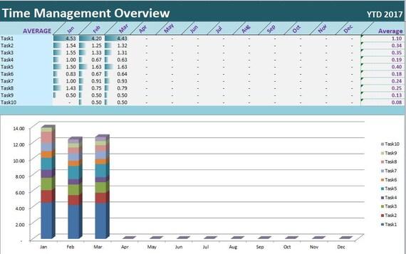 Zeit & Aufgabe Tracker Excel-Vorlage Aktivität Tagebuch