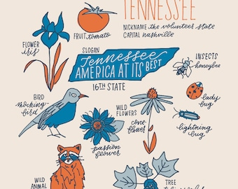 Tennessee State Symbols Illustration Print