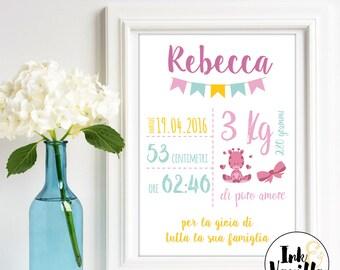 Wonderful Customised New Born Nursery Poster, High Resolution Digital Art, Printable Canvas Post, Mascotte