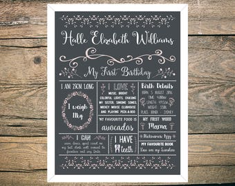 First Birthday Chalkboard Sign Poster - Girl - Digital / Printable - Pink and White Pretty Floral theme