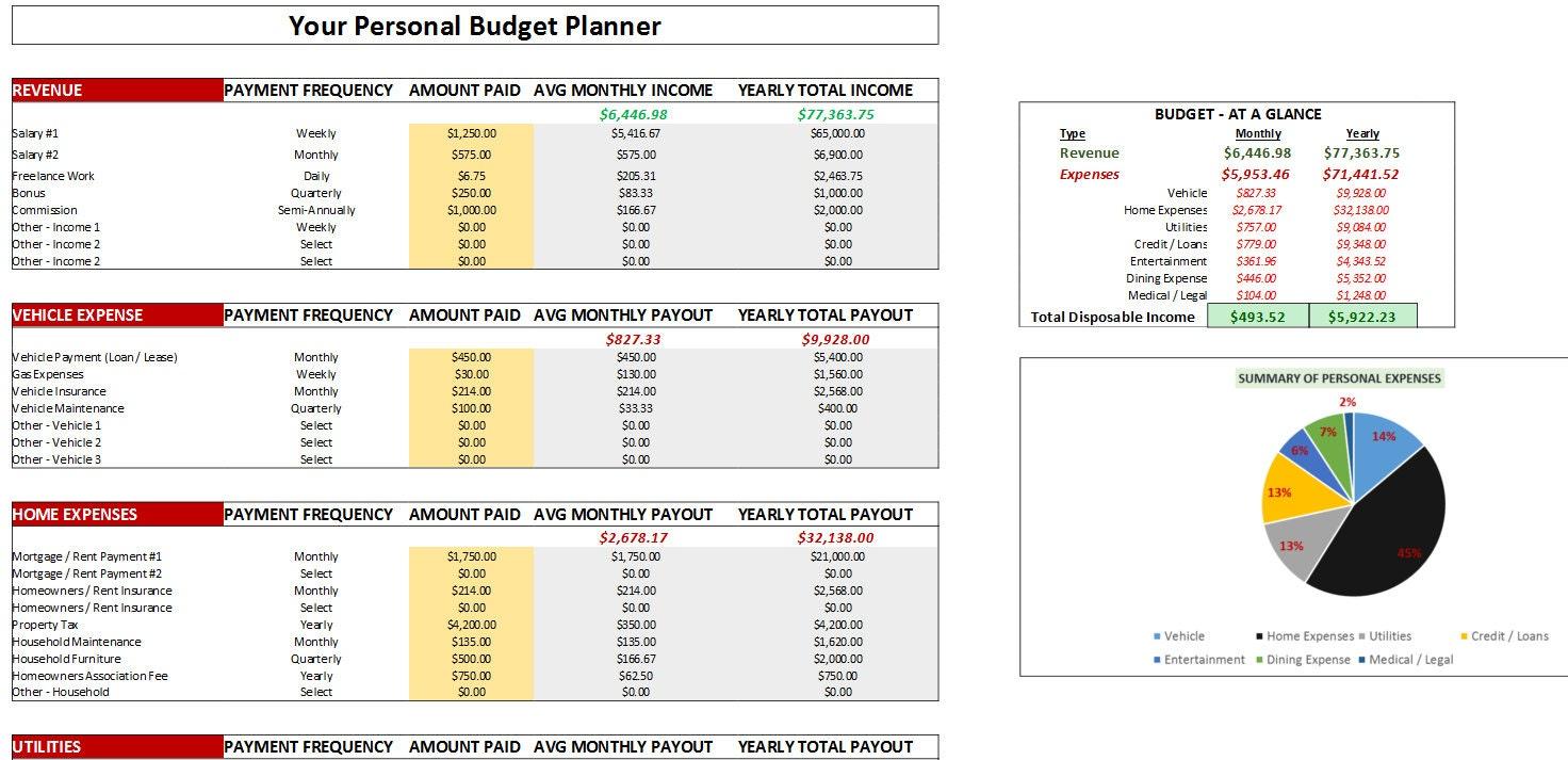 Atemberaubend Partei Budgetvorlage Zeitgenössisch - Entry Level ...