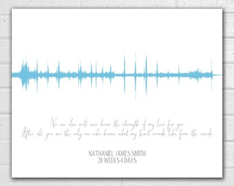 Heartbeat Sound Wave Nursery Print - Custom Personalized with Baby Name - Baby Heartbeat - Ultrasound Heartbeat - Sound Wave Nursery Art