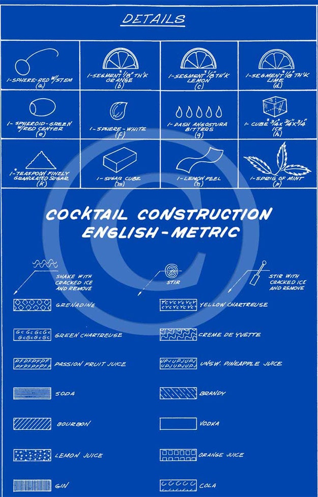 Martini cocktail mixed drinks construction blueprint recipe layout martini cocktail mixed drinks construction blueprint recipe layout man cave bar art drafting type fine art wall decor malvernweather Choice Image