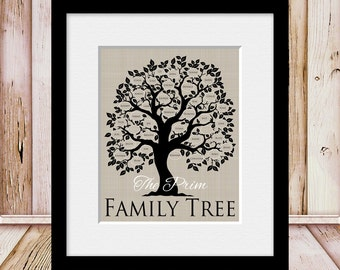 Gift for her parents anniversary Personalized Family Name