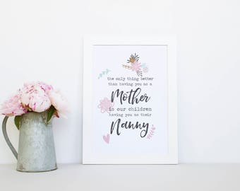 Mother's Day Gift, Gift for Mom, Mothers Day Print, Printable Gift for Mom, Printable Art, INSTANT DOWNLOAD