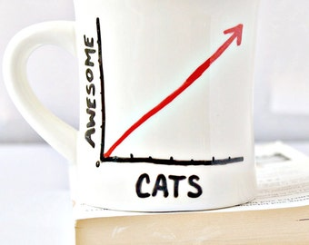 Cat Lady Mug, Cat Lover gift, Cat Mug, Funny Mug, Coffee Cup, Tea Cup, Cute Cat Mug, More Cats More Awesome, Handpainted Mug, Unique Mug