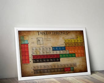 Game of Thrones Periodic Table of Fate // SPOILERS- The Table of Thrones (Updated 2017) // Houses, Alliances, Characters