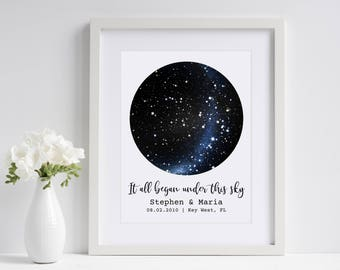 It All Began Under This Sky | Custom Sky Map | Personalized Star Map | Star Print | First Anniversary Gift | Paper Anniversary Gift for Him