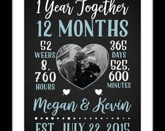 One year anniversary gifts for boyfriend year anniversary