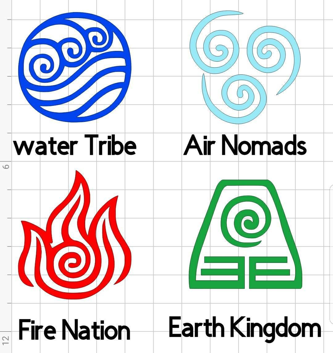 Avatar inspired the last airbender legend of korra nation zoom biocorpaavc