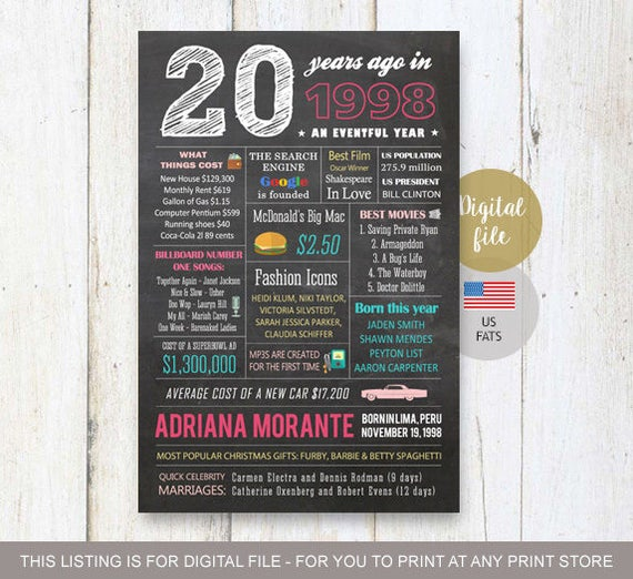20th Birthday Gift Idea Personalized 20th Birthday Gift For