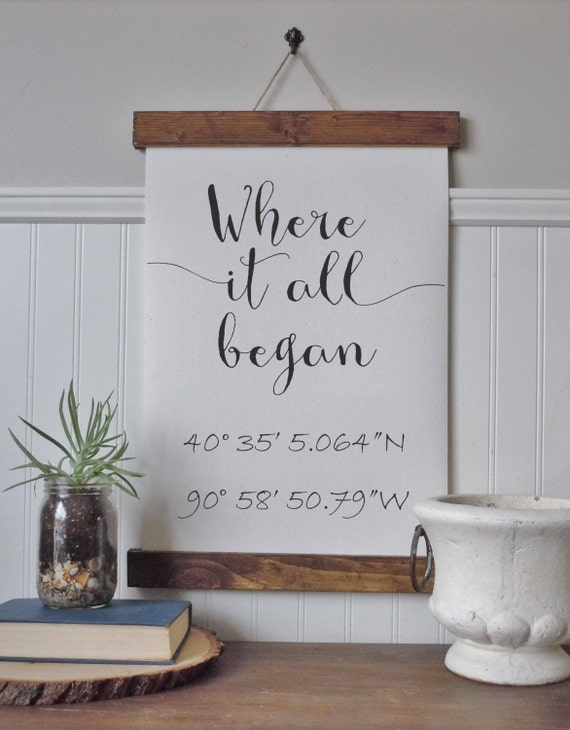 Coordinates sign where it all began calligraphy sign canvas