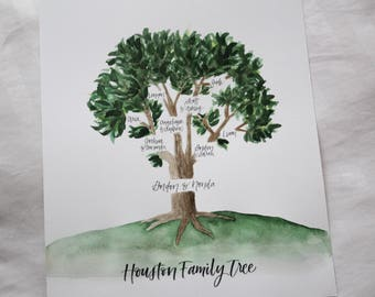 Custom Watercolor Family Tree