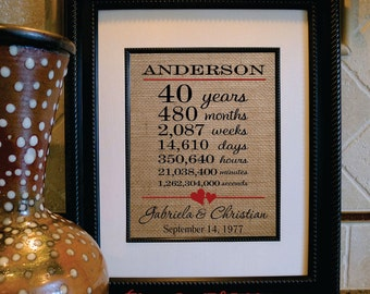 40th Anniversary Gift For Parents Engagement Party Banner 2nd Wedding Anniversary Gift For Her 1st Anniversary Gift For Man (102-40)
