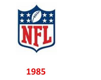 1985 NFL Repro Football Game