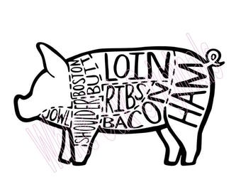 Pork Butcher Chart