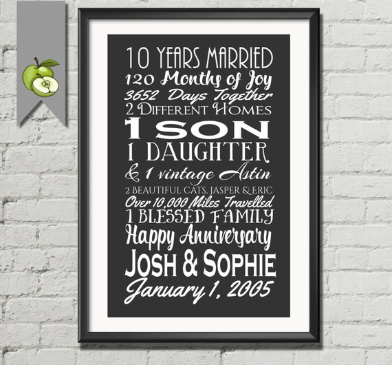 15 year wedding anniversary gifts for men