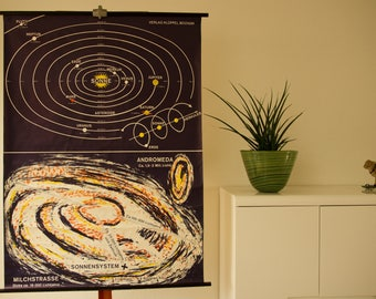 Vintage  Pull Down Chart  Milky Way School Chart